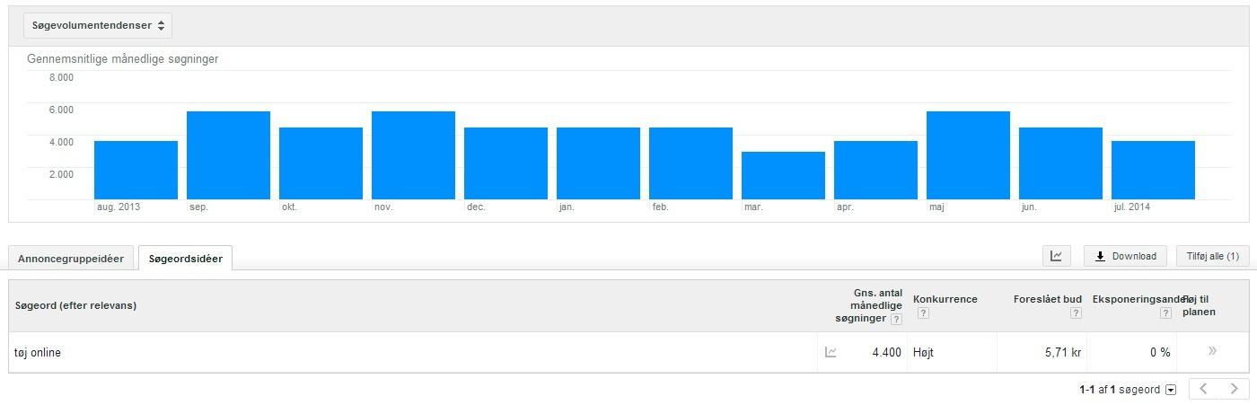Google AdWords eksempler 2