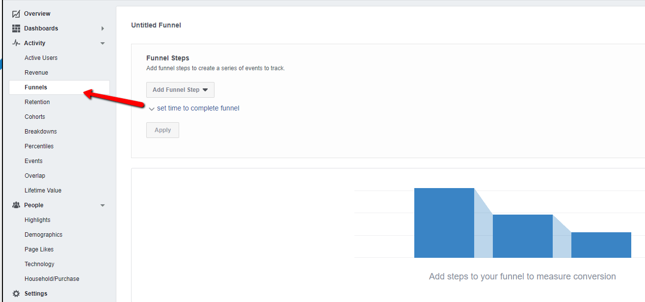 Funnels i Facebook Analytics