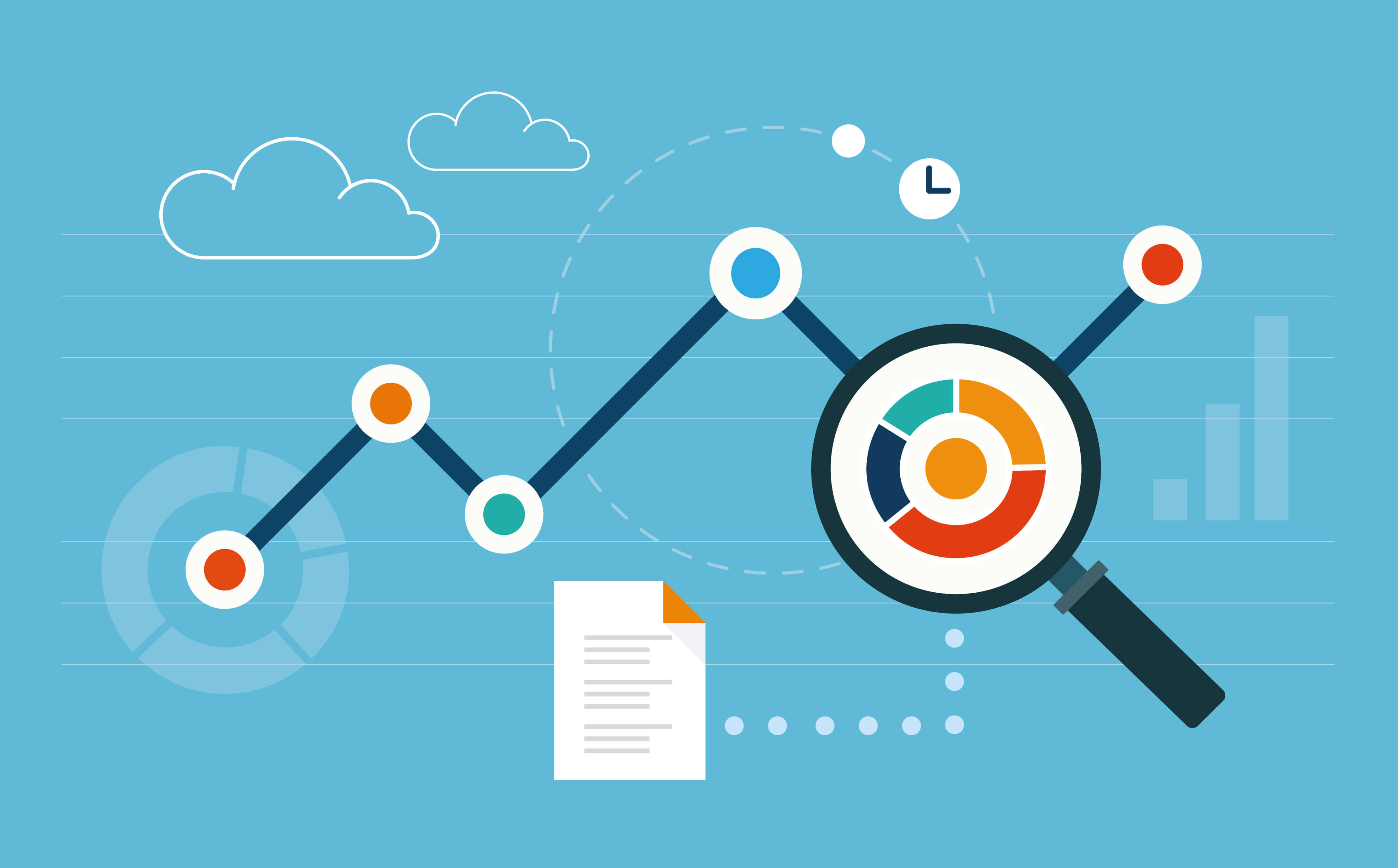 Søgeordsanalyse med Google Analytics